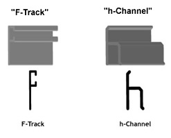 the F-Track and H-Channel